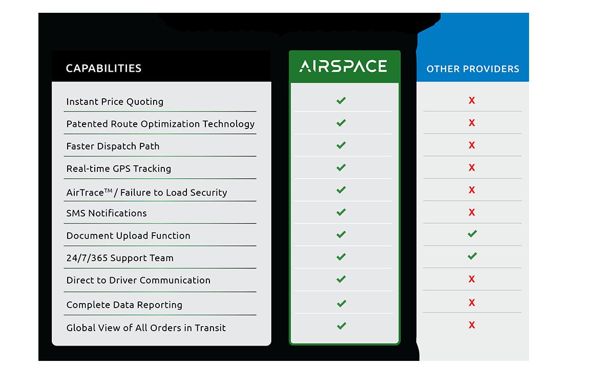 AIRSPACE_Comparison Chart_0406_WEB-sm-2