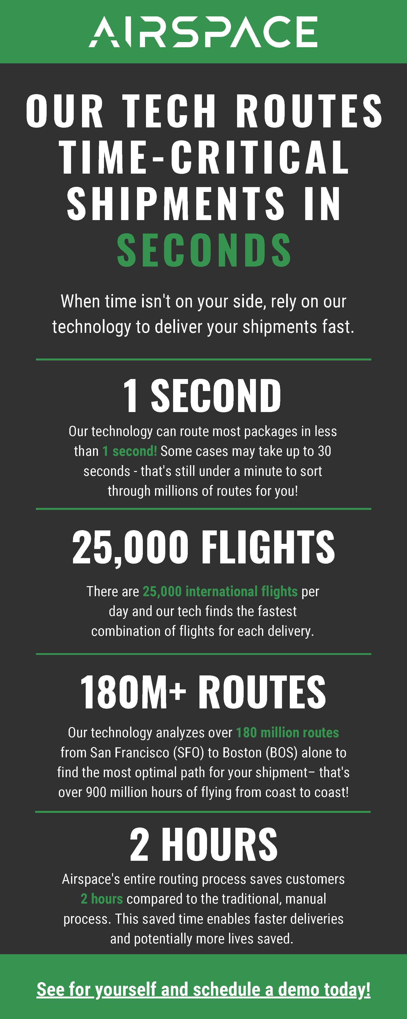 Airspace Routing Infographic
